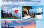 Как приобрести гражданство в Швейцарии?