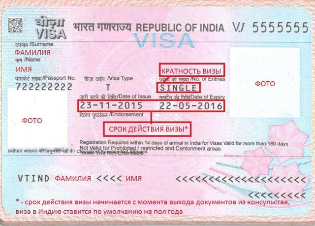 Нужна ли виза на Гоа для россиян в 2020 году: сколько стоит ее получение по прилету